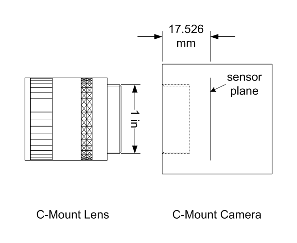 CMountLensCMountCamera