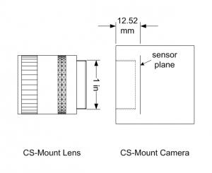 CSMountLensCSMountCamera