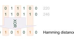 Hamming